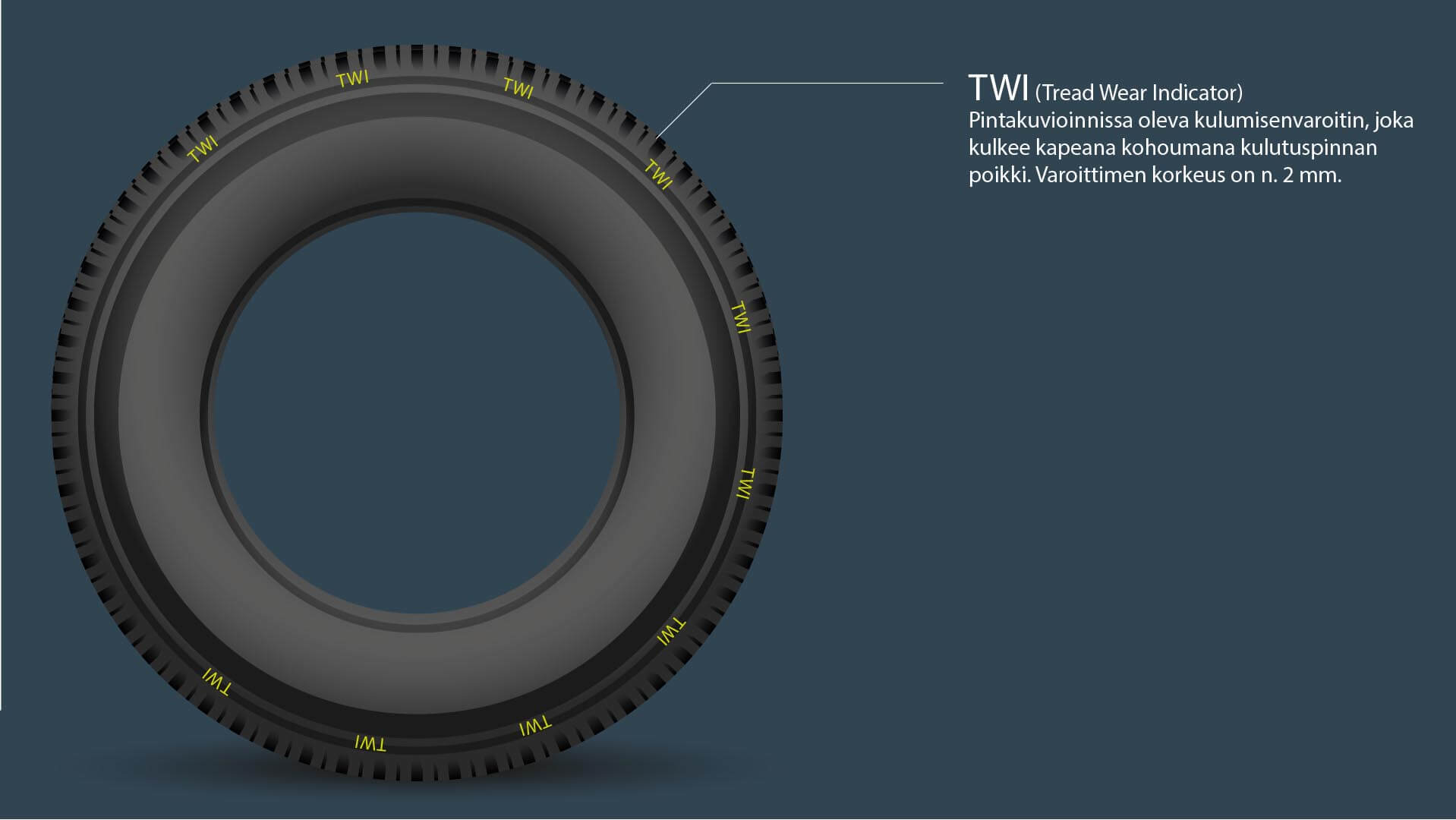Rengasmerkinnät - TWI Tread Wear Indicator